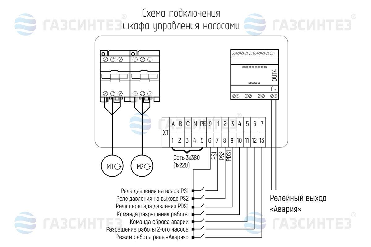 Схема шкаф управления электродвигателем