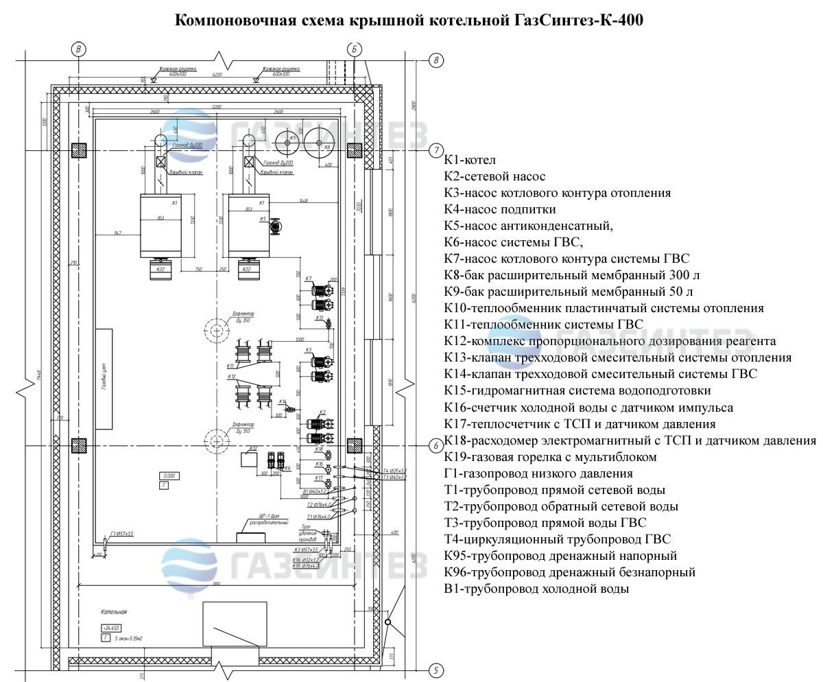 Нужен ли теплообменник в крышной котельной Кожухотрубный испаритель Alfa Laval DET 440 Гатчина