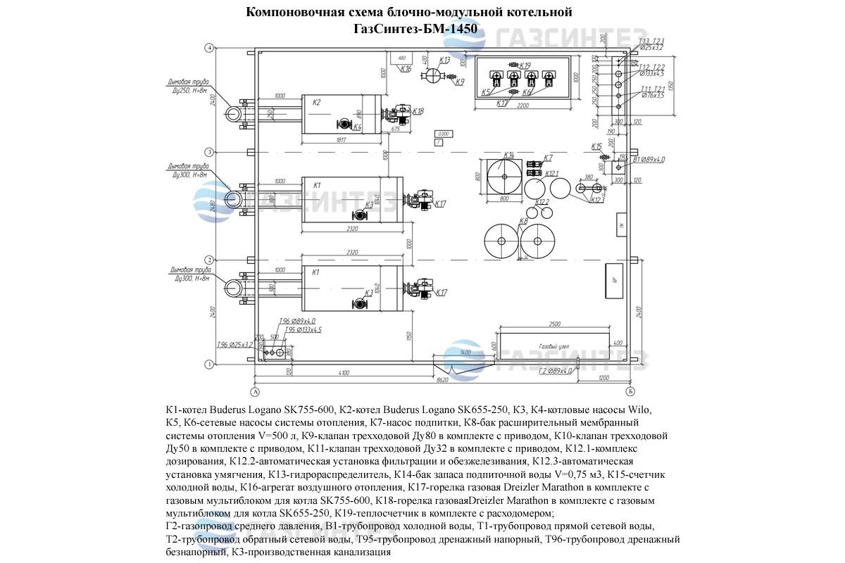 инструкция по эксплуатации блочной котельной установки