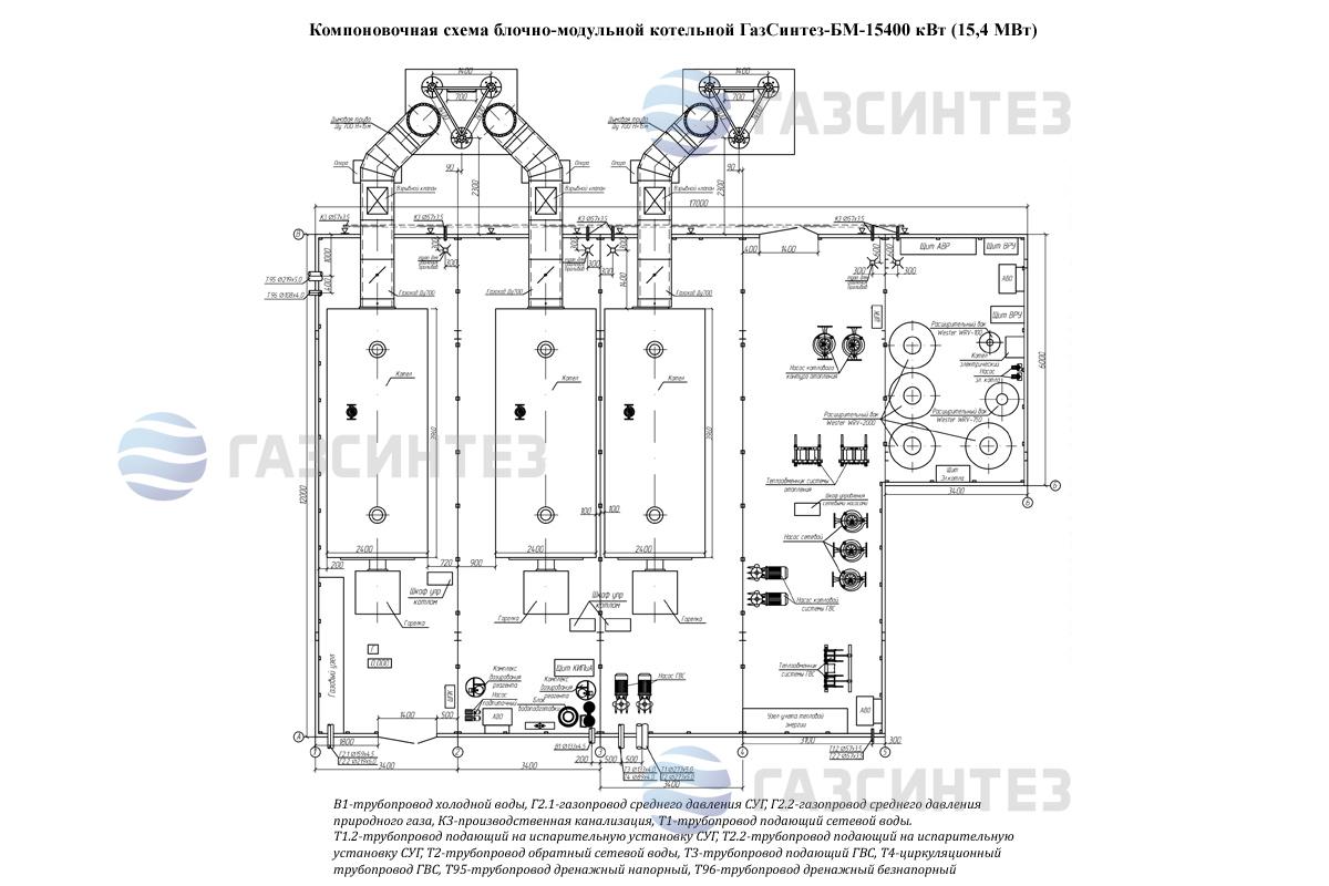 оператор газовой котельной в бабаеве на новые модули