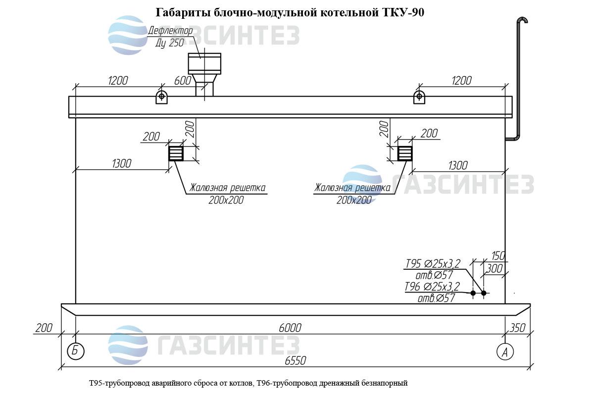 Счетчик газа ITRON Actaris G16; G25 коммунальный