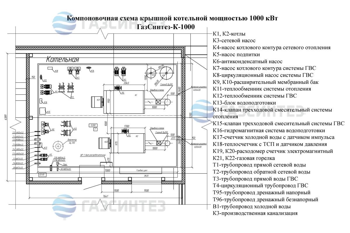 схема крышной газовой котельной