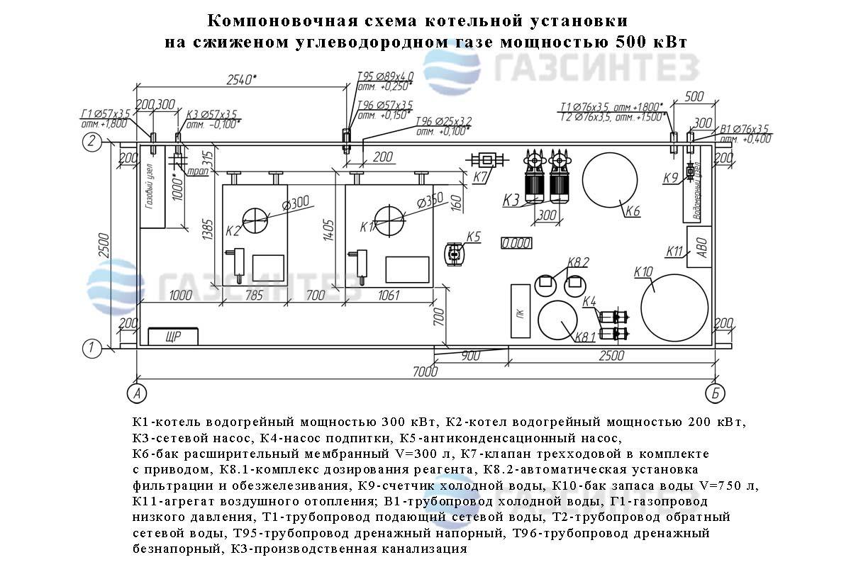описание блочно модульной котельной на c;b;tyyjv ufpt