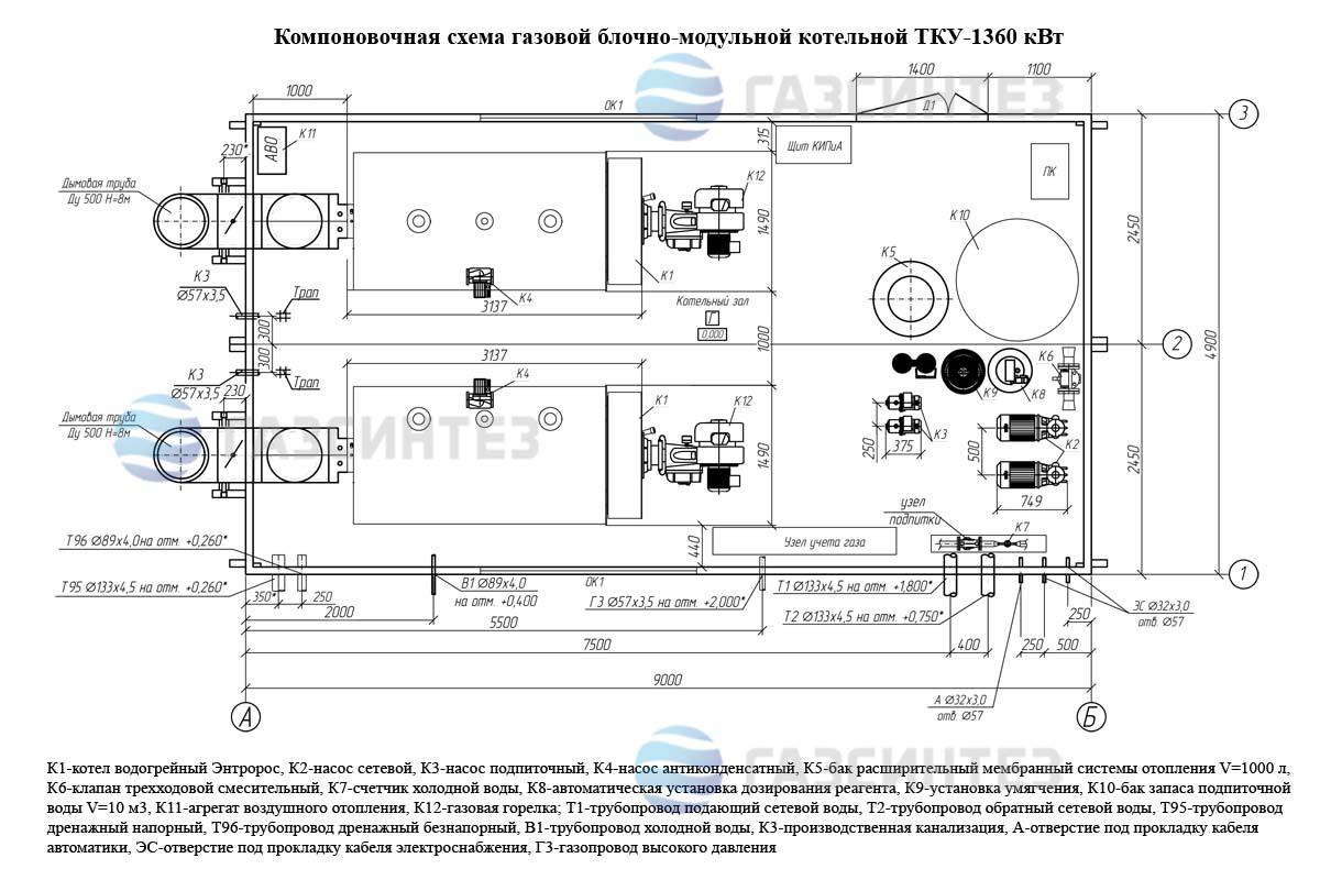 гидравлическая система блочных котельных