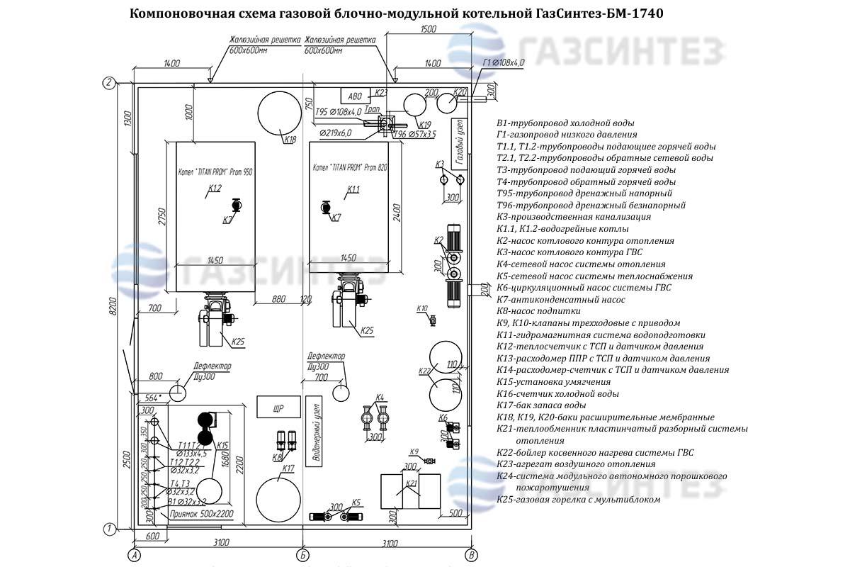 система водоподготовки блочной газовой котельной