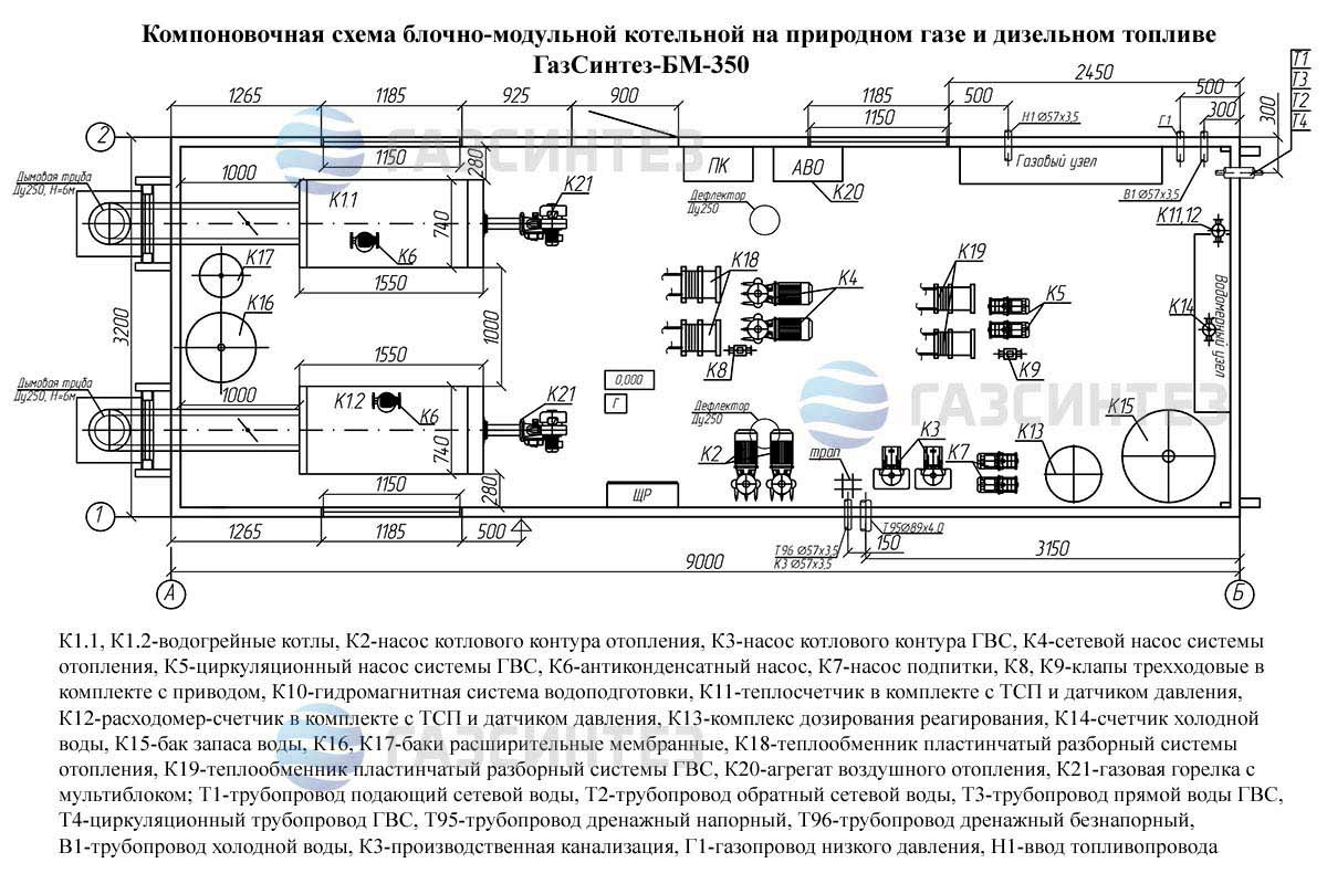 схема управления подпиточными насосами в котельной