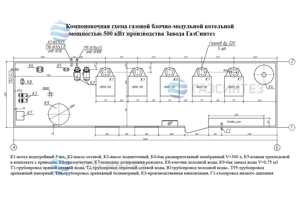 свойство газовой горелки-схема