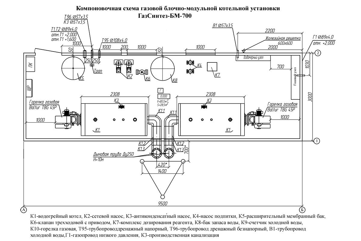 микромодуль котельная электрическая мощность