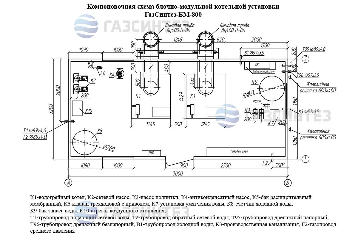 технологическая карта на монтаж модулей котельной